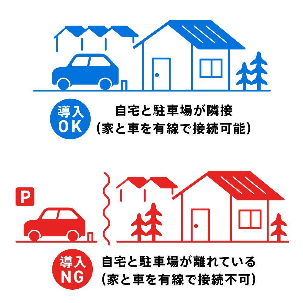 V2Hを導入できる駐車スペースの位置