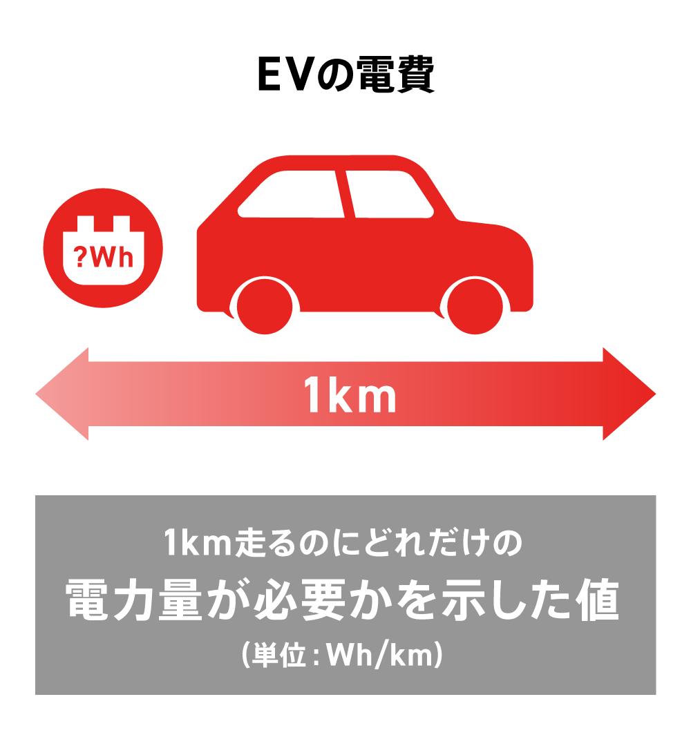 EVの電費