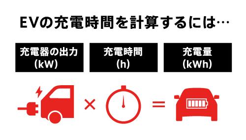 EVの充電時間の計算式