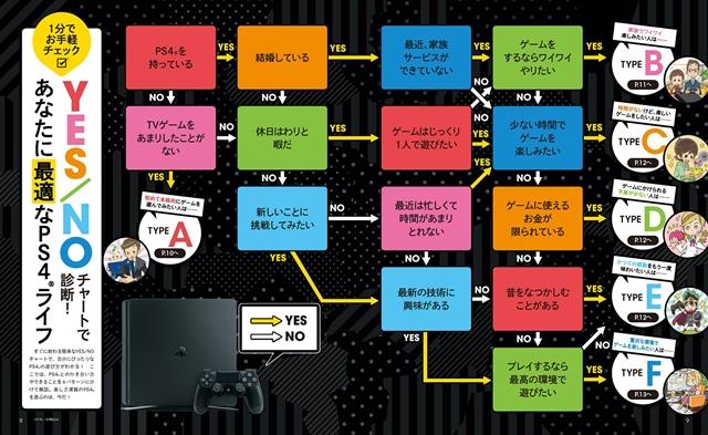 f:id:everyday_yofukashi:20170310114037j:plain