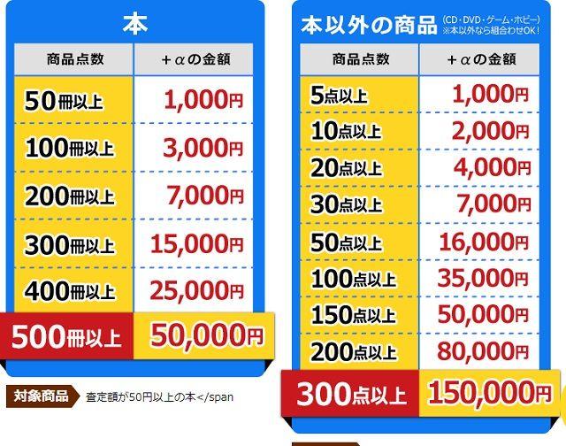 f:id:everyday_yofukashi:20190817140221j:plain