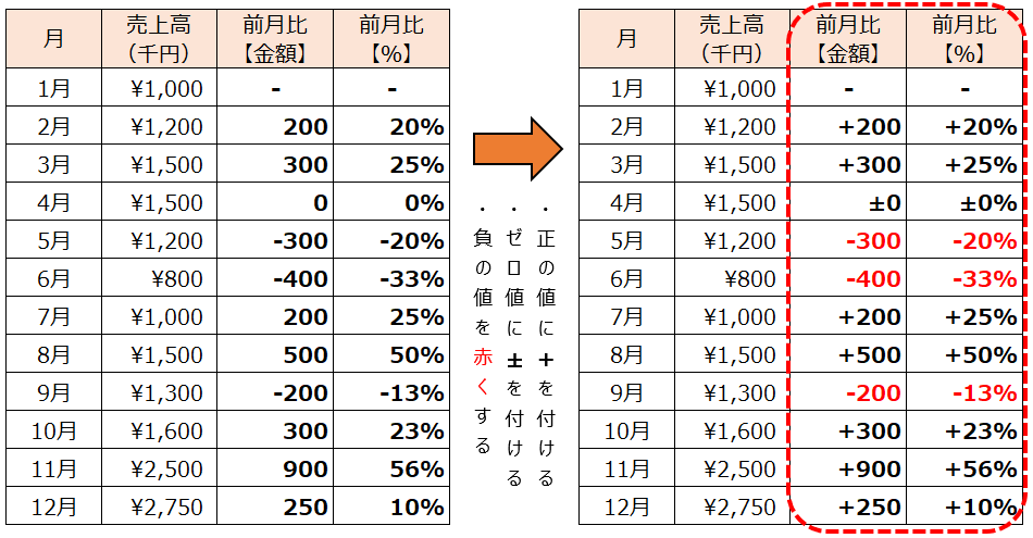 f:id:excel-accounting:20180411133954p:plain