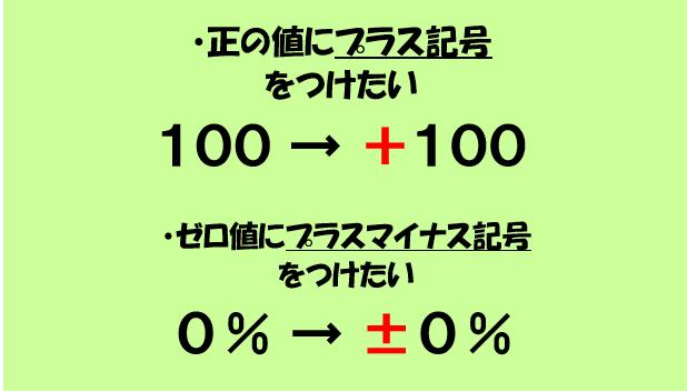 f:id:excel-accounting:20180415205613p:plain:w400