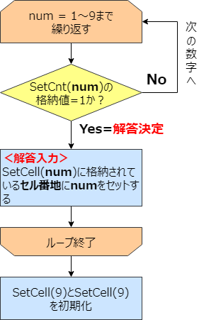 f:id:excel-accounting:20180507184117p:plain
