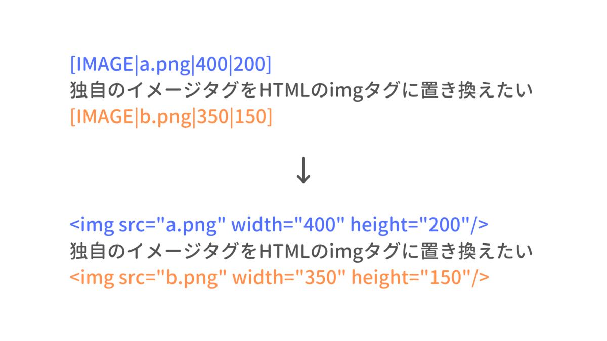 f:id:excite-kazuki:20210601193055p:plain