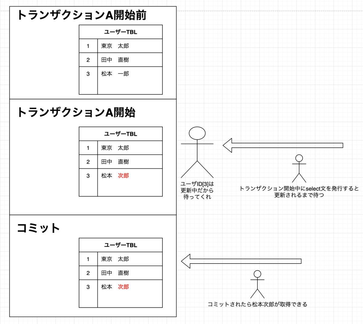 f:id:excite-naka-sho:20210513222410p:plain