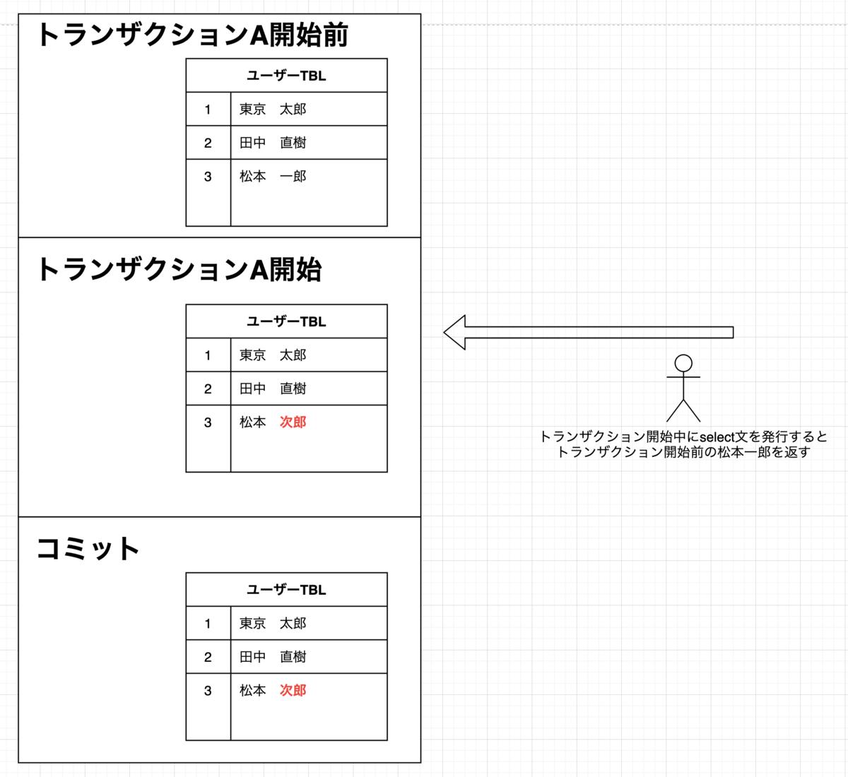 f:id:excite-naka-sho:20210513222720p:plain