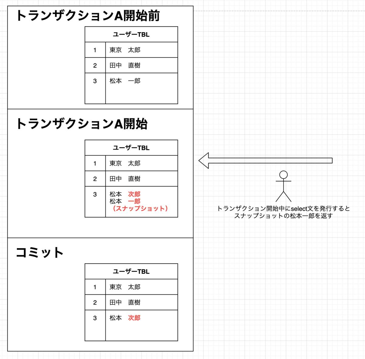 f:id:excite-naka-sho:20210513222744p:plain