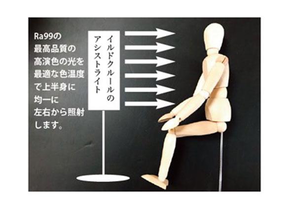 福岡で博多駅や天神からお仕事帰りにもカラー診断が受けられるのは