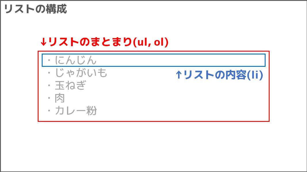 f:id:exe_3Z1K:20201201212118p:plain