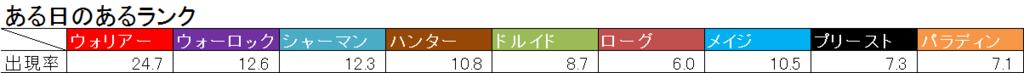 f:id:exgoma:20160801233000p:plain