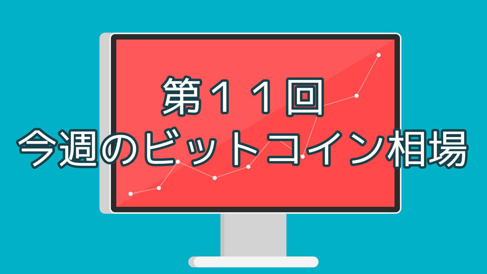 【第11回】今週のビットコイン相場 (4/30〜5/6)