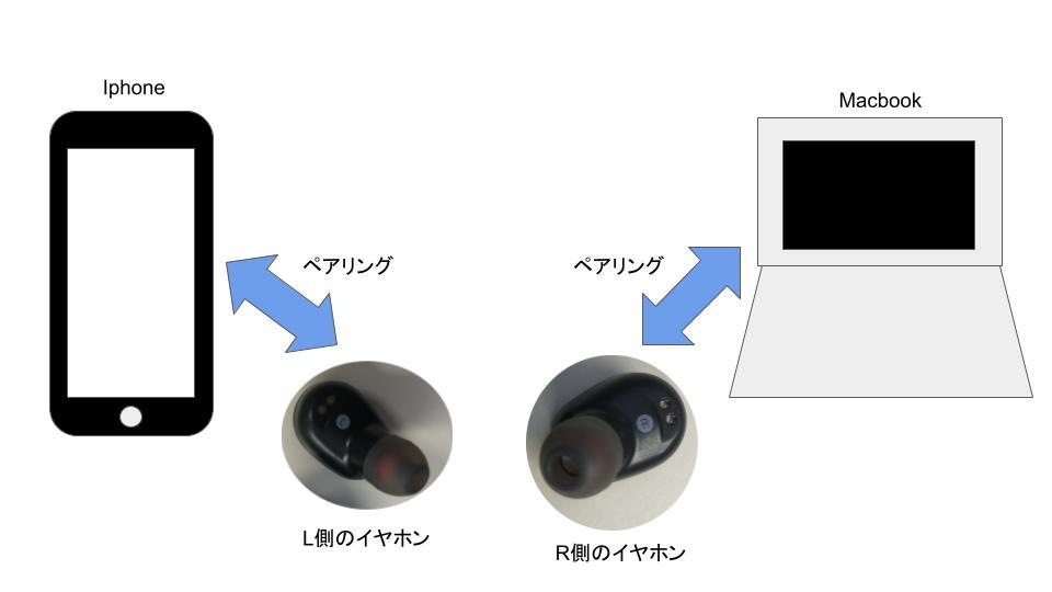 f:id:explodedplum:20210529201648j:plain
