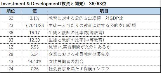 f:id:external-storage-area:20210521100535p:plain