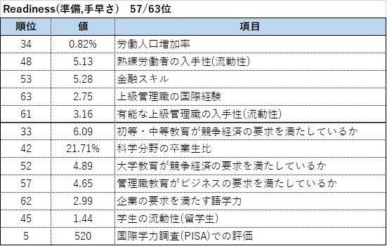 f:id:external-storage-area:20210521100814p:plain