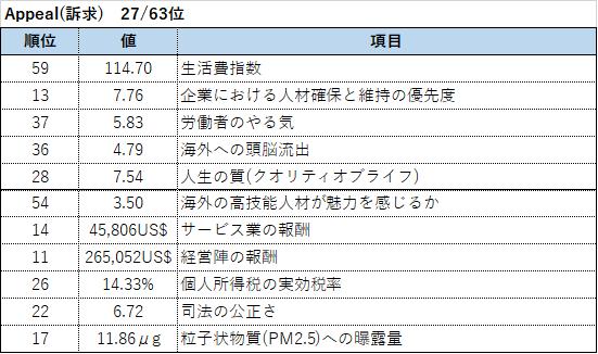 f:id:external-storage-area:20210521101127p:plain