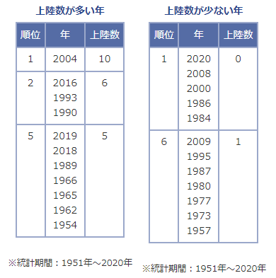f:id:external-storage-area:20210608074159p:plain