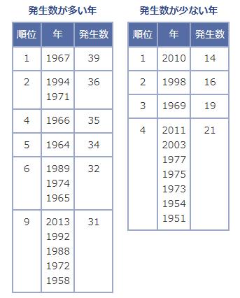 f:id:external-storage-area:20210608074242p:plain