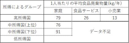 f:id:external-storage-area:20210614072837p:plain