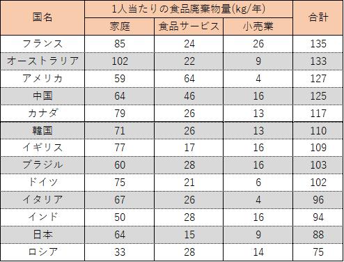 f:id:external-storage-area:20210614082836p:plain
