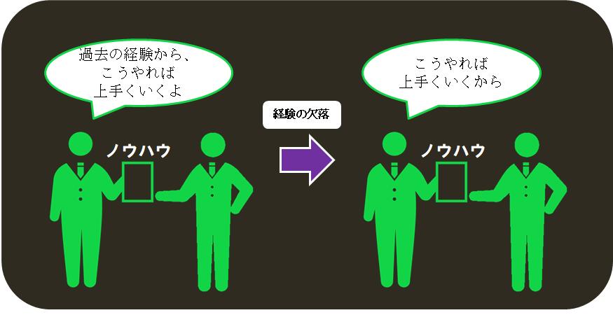 f:id:external-storage-area:20210618072258p:plain