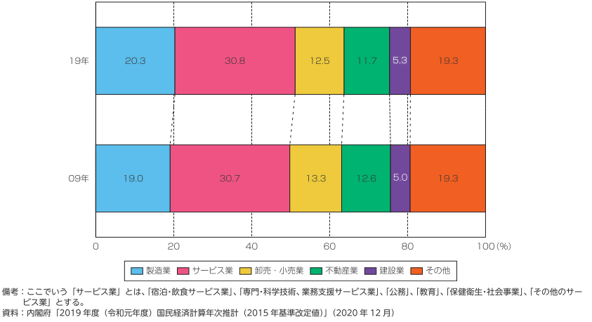 f:id:external-storage-area:20210624193818p:plain