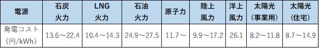 f:id:external-storage-area:20210805131418p:plain
