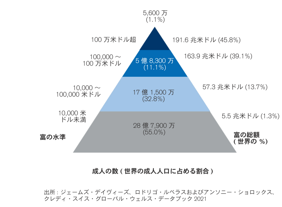 f:id:external-storage-area:20211002075410p:plain