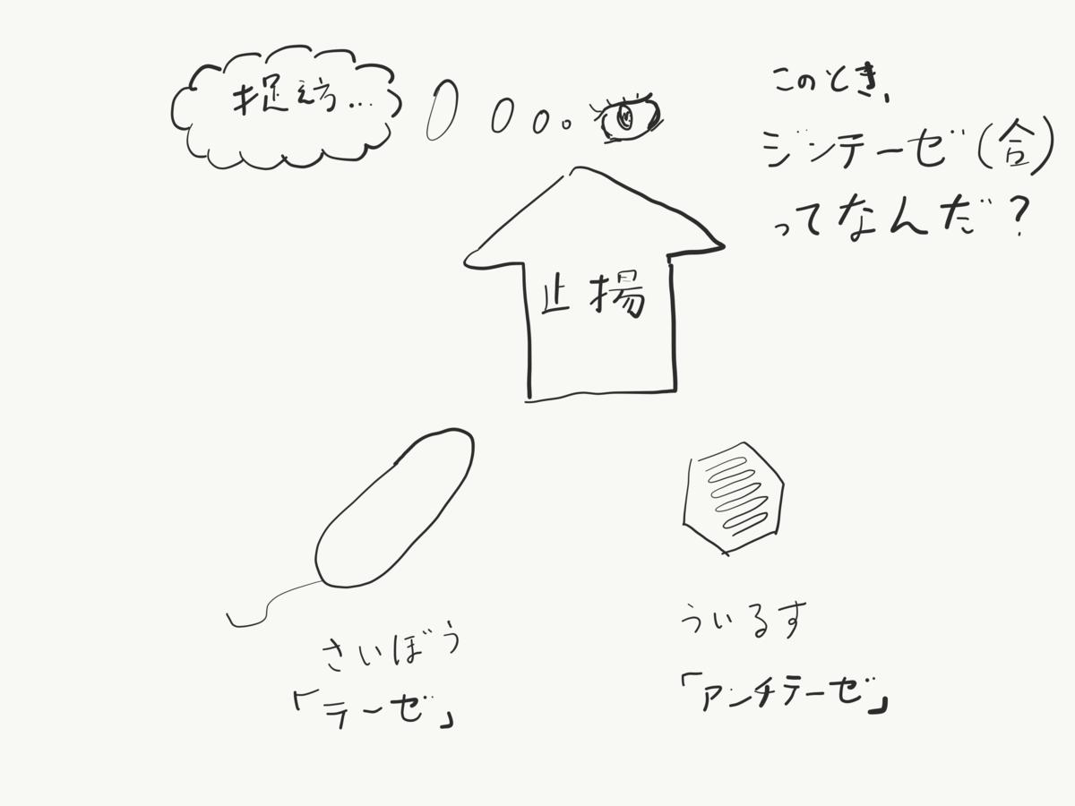 f:id:extinx0109y:20190501162152p:plain