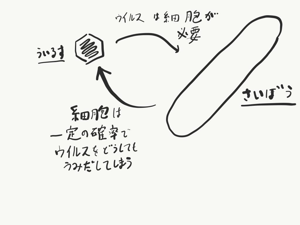 f:id:extinx0109y:20190501162935p:plain