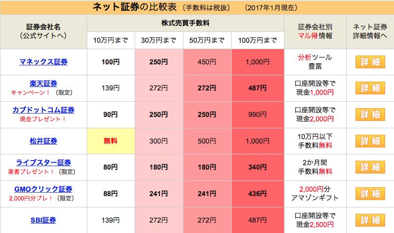 f:id:eyasu2008:20170117212321p:plain