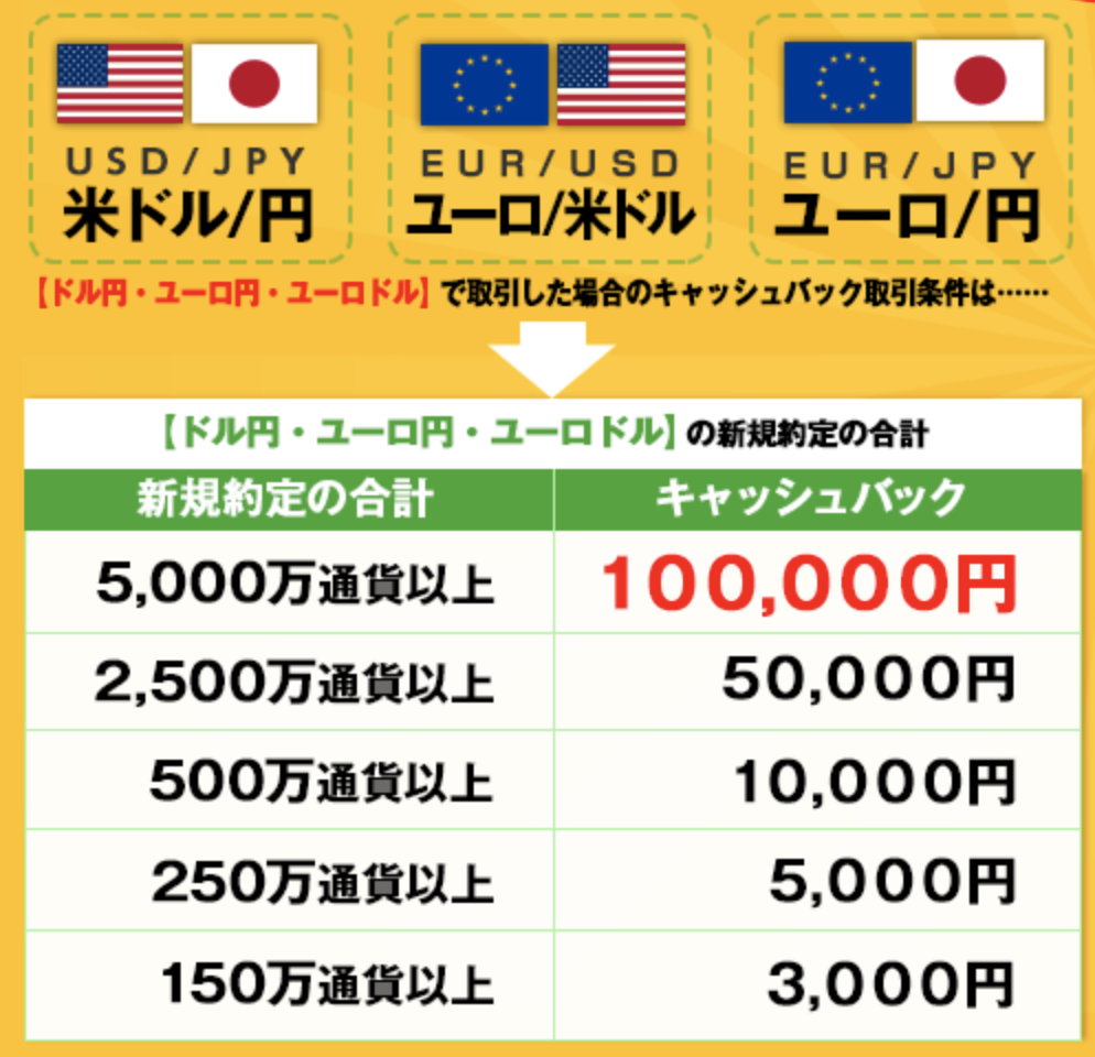 f:id:eyasu2008:20170903104915p:plain