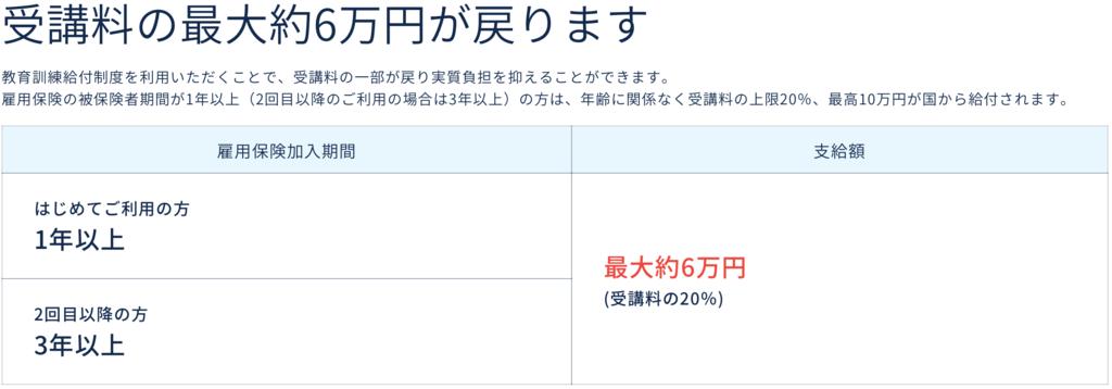 f:id:eyasu2008:20171011231849p:plain