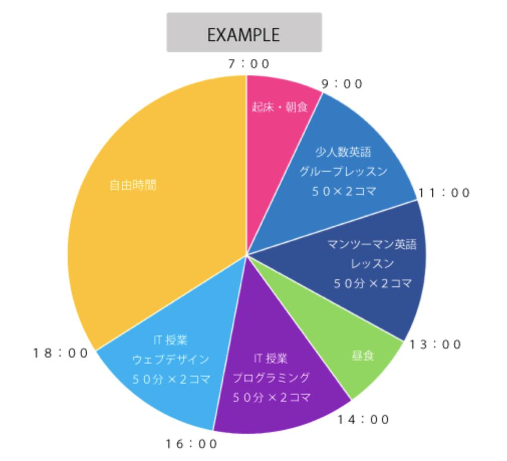 f:id:eyasu2008:20171125103904p:plain