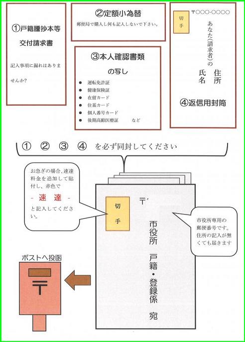 f:id:ezawam:20200907062547p:plain