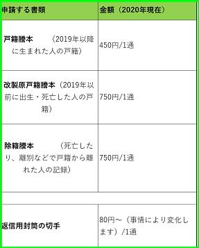 f:id:ezawam:20200910072139p:plain