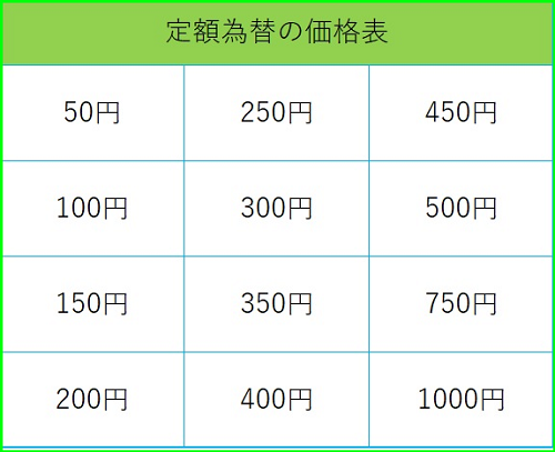f:id:ezawam:20200910105217p:plain