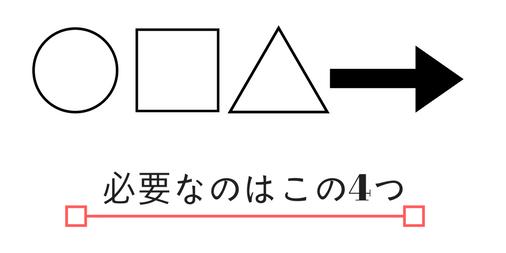 f:id:f-iori1002:20180413225931p:plain