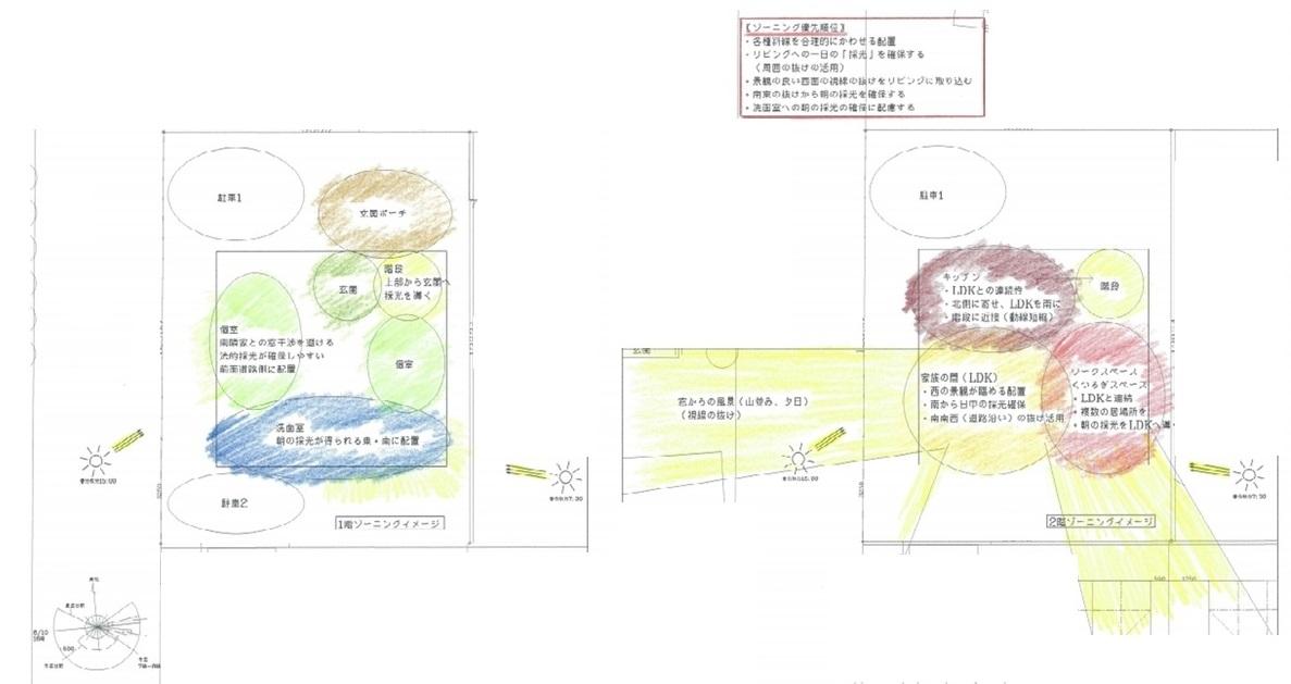 f:id:f-island:20210213215851j:plain