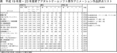 f:id:f-kai:20120624134911p:image