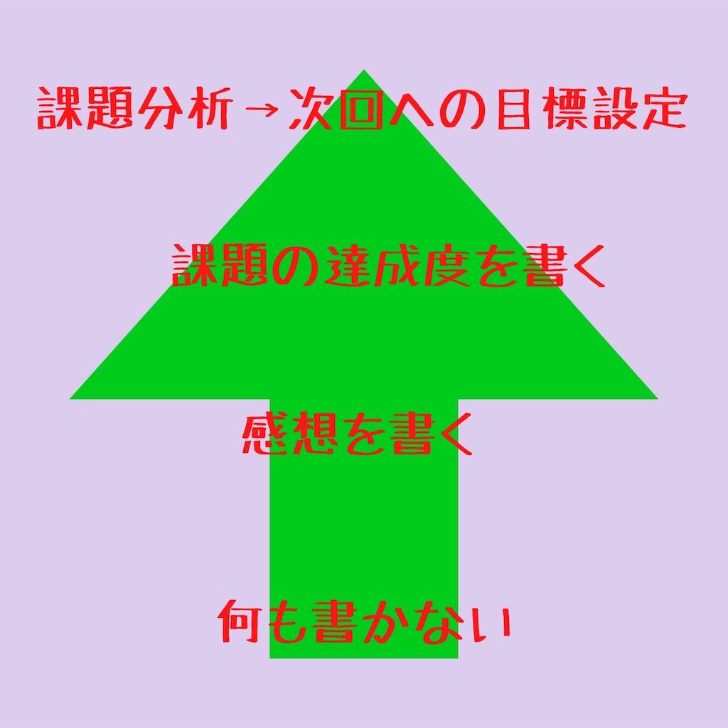 f:id:f-manabiai:20191028102725j:image