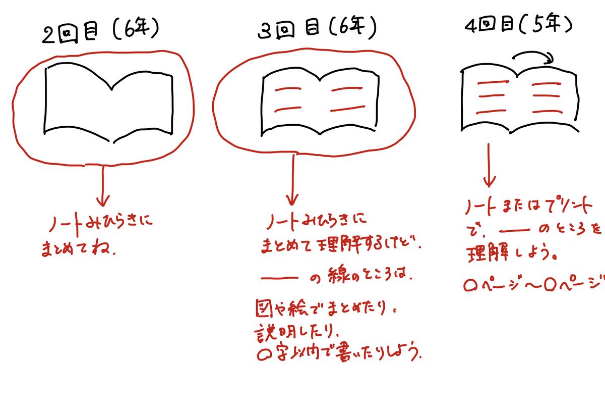 f:id:f-manabiai:20200416092755j:plain