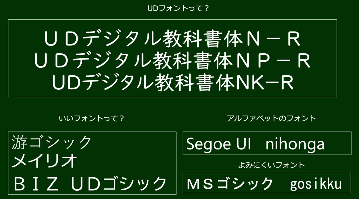 f:id:f-manabiai:20210525213858p:plain