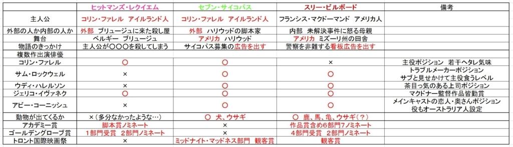 f:id:f-no-mochiru:20180204203606j:plain