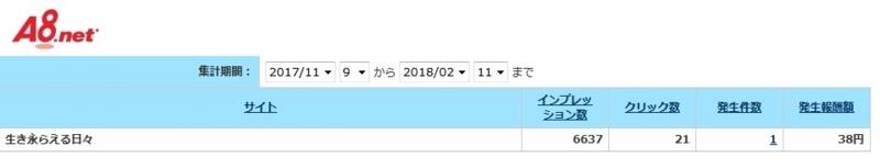 f:id:f-sano:20180211230505j:plain