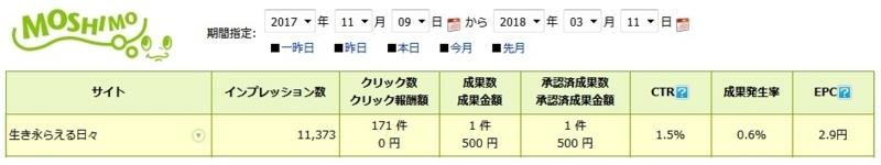 f:id:f-sano:20180311200740j:plain
