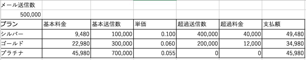 f:id:f-shin:20170130202257p:plain