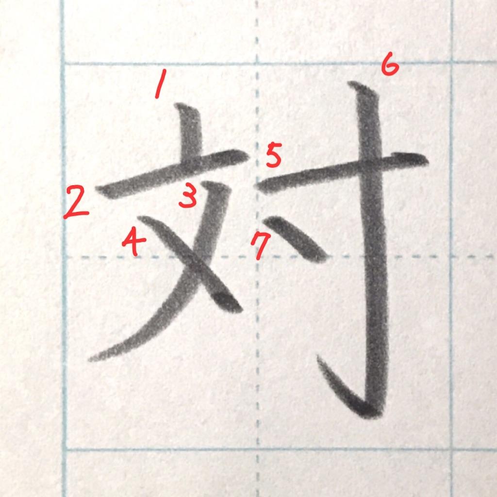 f:id:f3f7r:20210212012819j:image