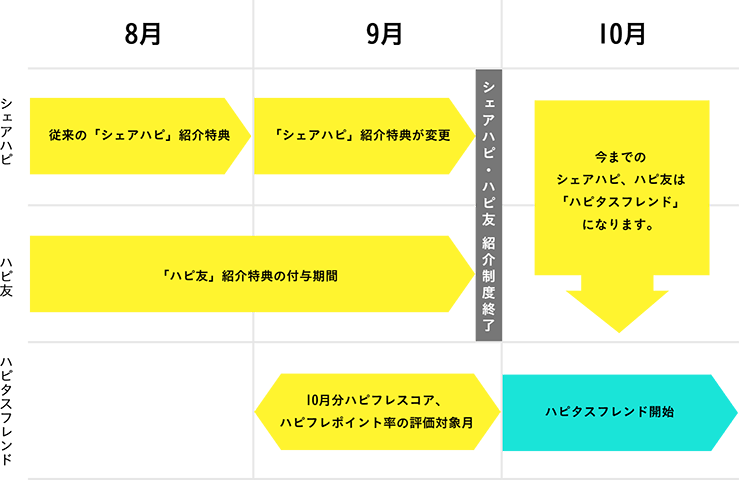 f:id:fYUKI:20190905151637p:plain