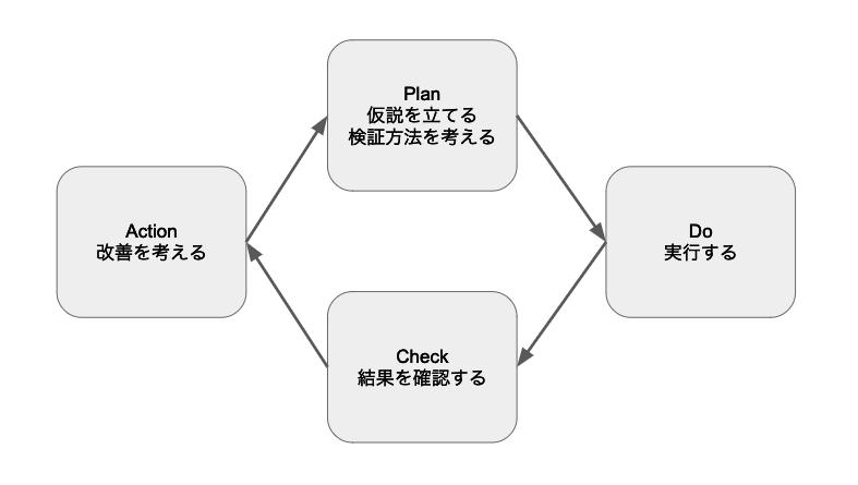 f:id:f_analytics:20190405113625p:plain
